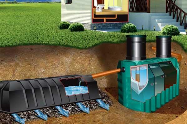 Частная канализация